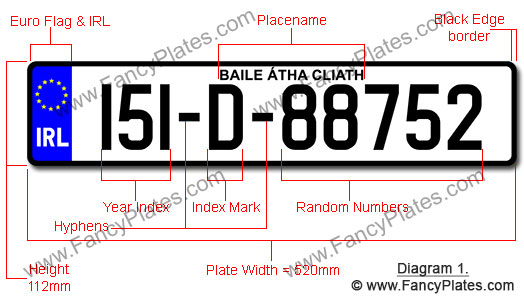 Standard Ireland Licence Number Plates