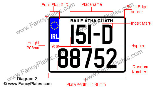 Ireland Licence plates format